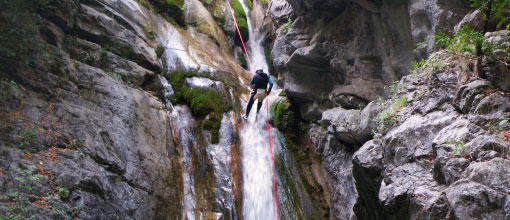 canyoning aude